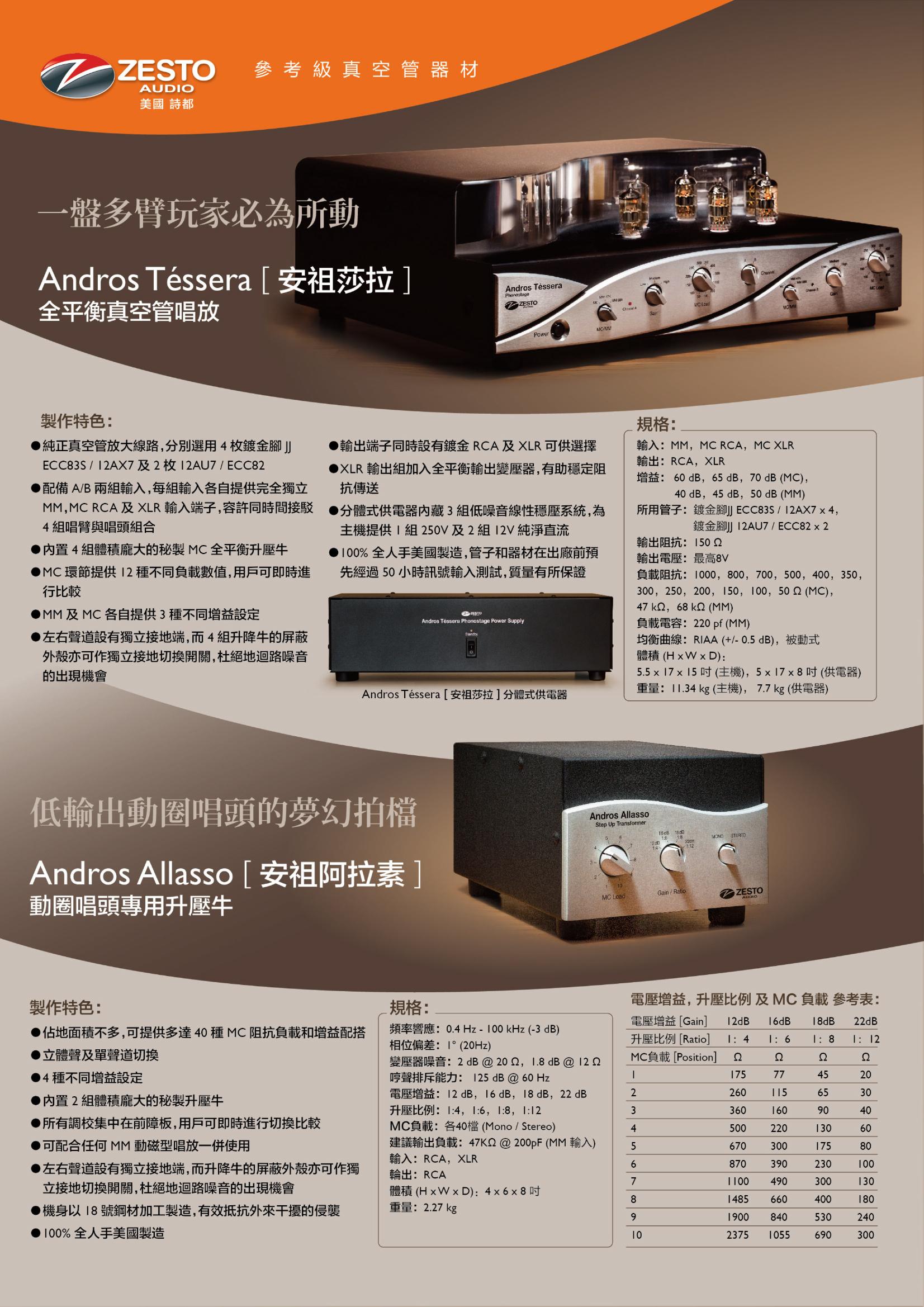 zesto audio 2017_11a-2 copy